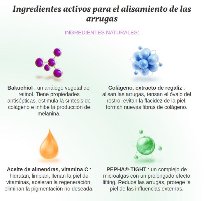 rechiol ingredientes